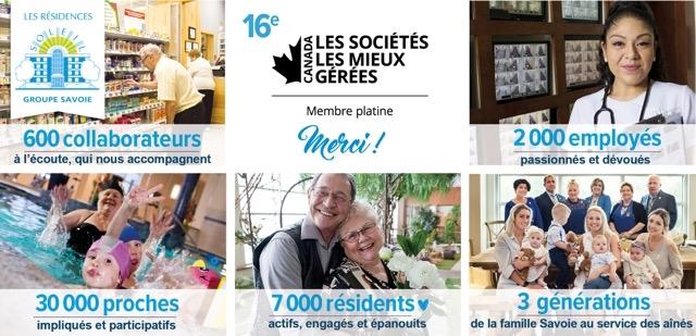 Résidences Soleil, Groupe Savoie
